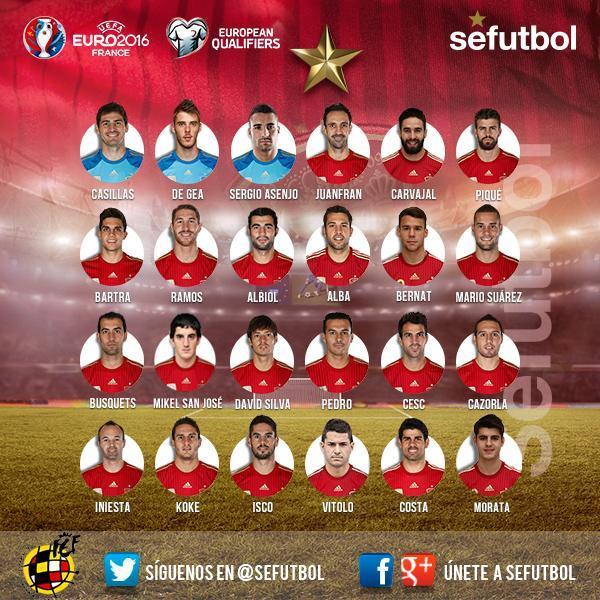 Convocatoria de la Selección de España marzo 2015