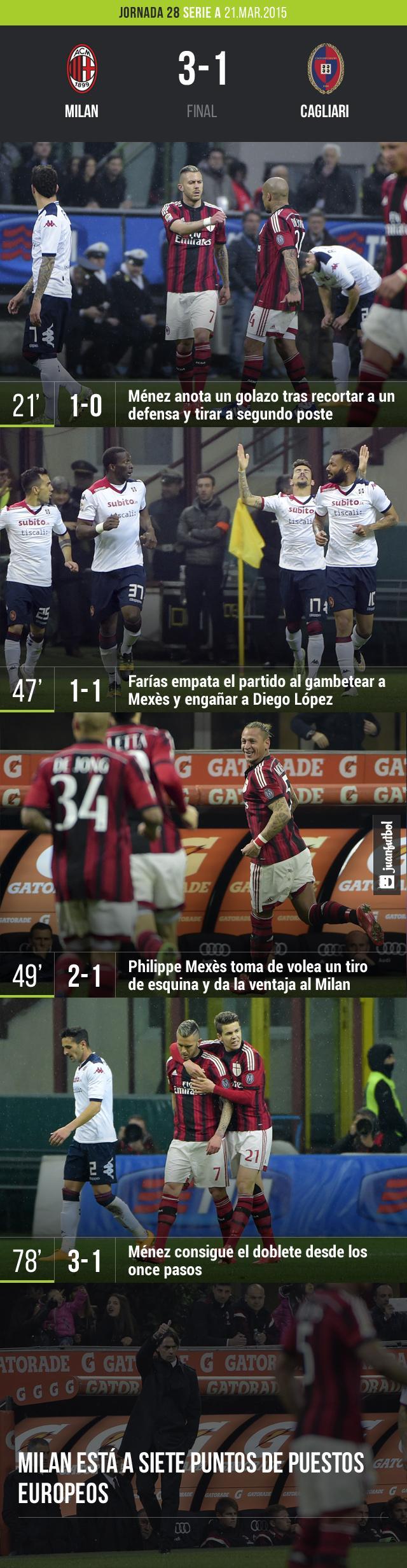El Milan vence a Cagliari por 3 a 1 en casa con doblete de Ménez y un gol de Méxes.
