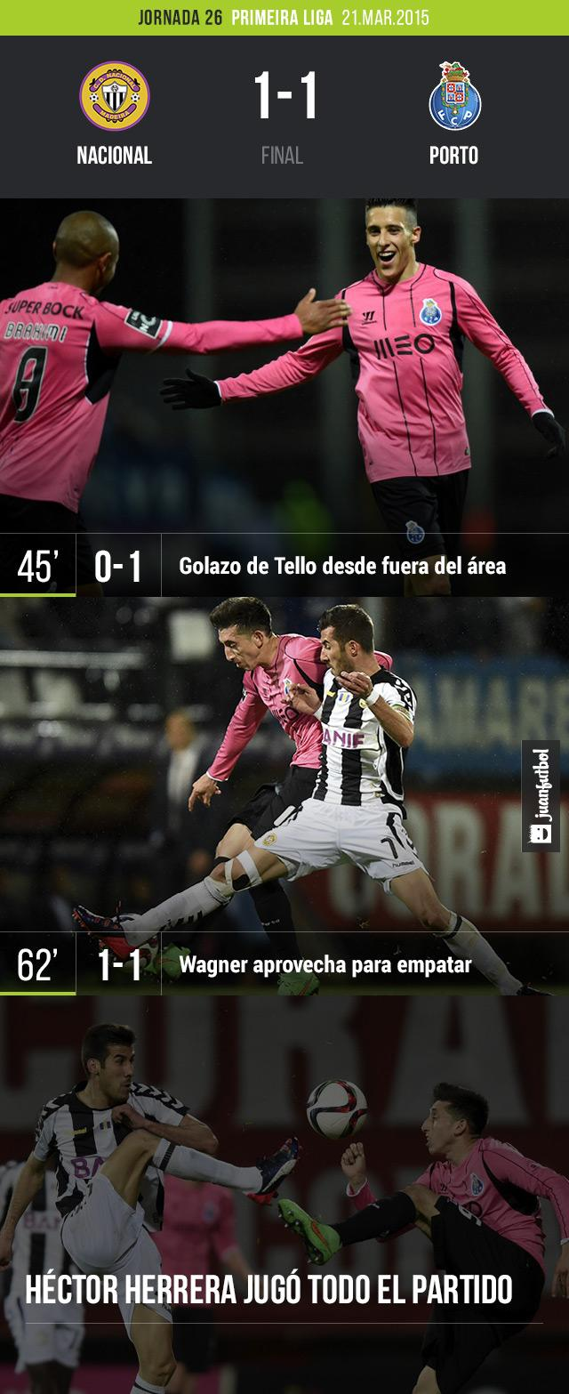 Porto empató 1-1 con Nacional, Héctor Herrera jugó los 90 minutos