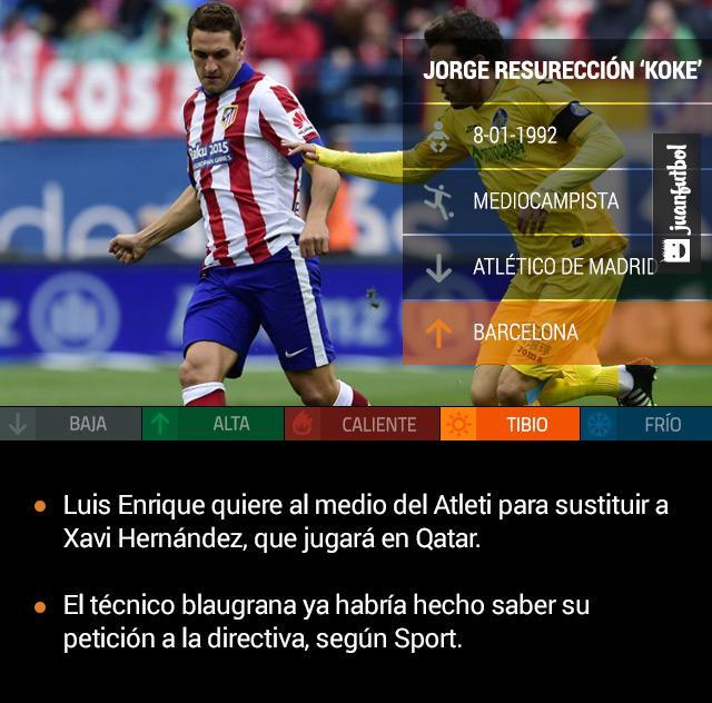 Luis Enrique quiere a Koke en Barcelona para sustituir a Xavi