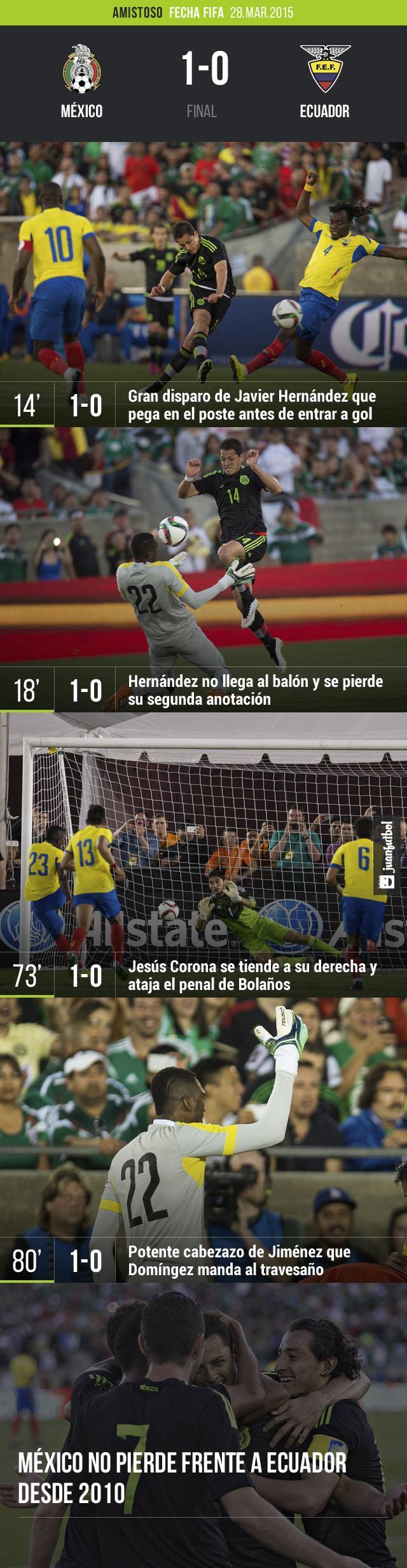 México derrota 1-0 a Ecuador en partido de Fecha FIFA. El gol fue obra de Javier Hernández.