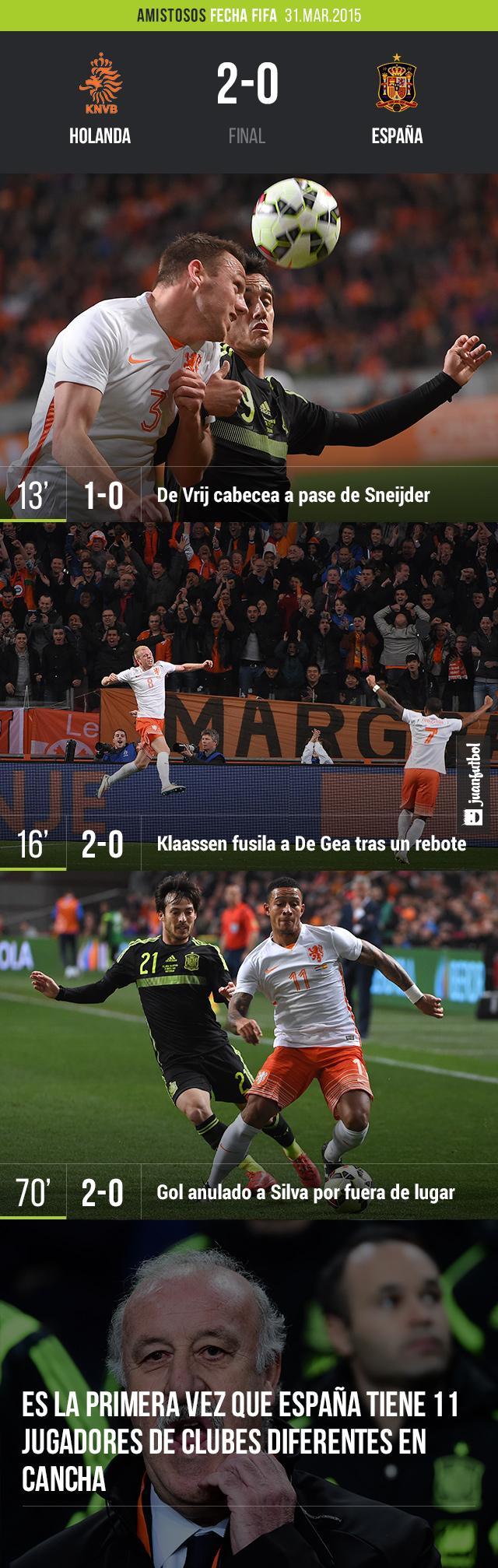 España pierde frente a Holanda 2-0 en el Amsterdam Arena, con goles de De Vrij y Klaassen.