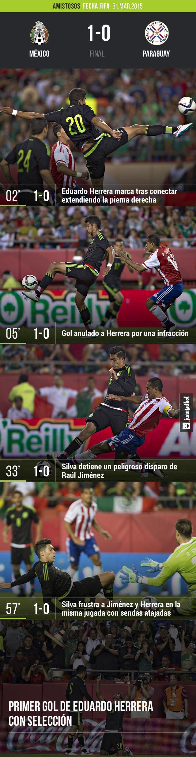 México obtuvo su segundo triunfo del año al vencer a Paraguay en Kansas