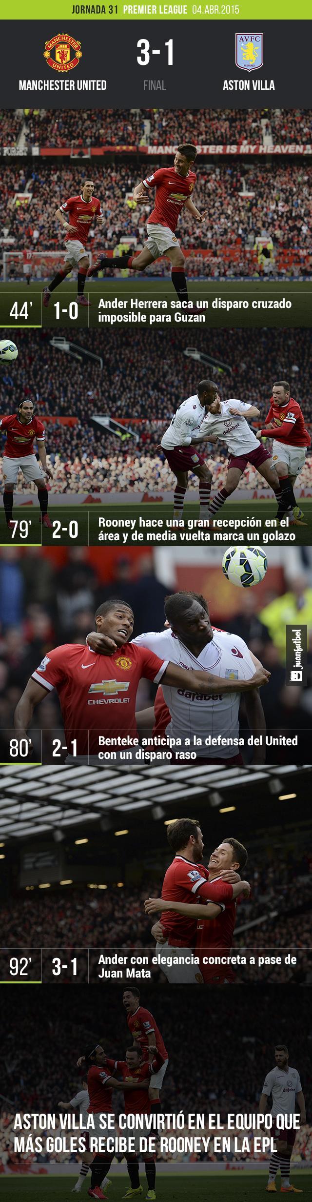Manchester United vence al Aston Villa con doblete de Ander Herrera y un golazo de Rooney, mientras por el Aston Villa descontó Benteke