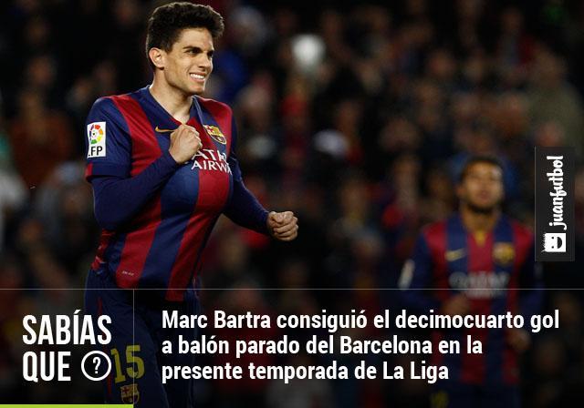 Mar Bartra, defensa del Barcelona, anotó el decimocuarto gol a balón parado del Barcelona en la presente campaña.