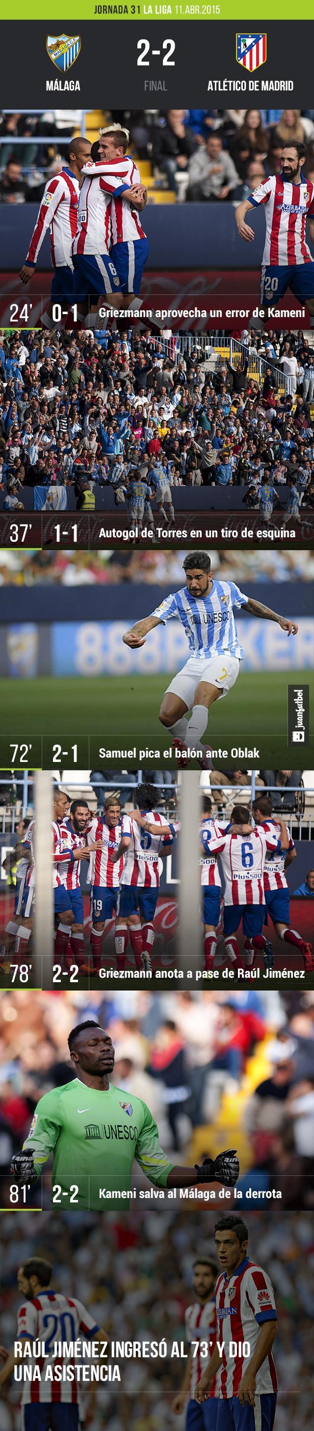 Atlético de Madrid empató en la Rosaleda ante el Málaga a dos goles, con anotaciones de Griezmann, uno asistido por Raúl Jiménez.