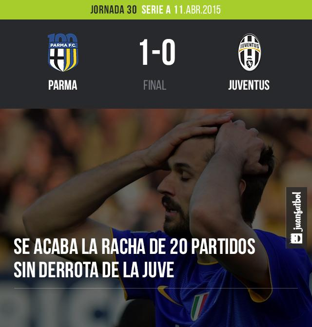 Parma derrota 1-0  a Juventus en la Serie A