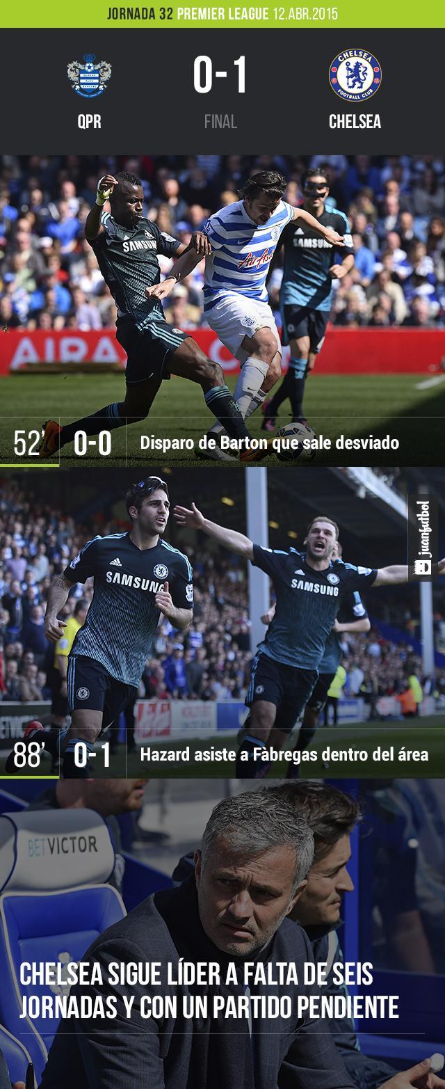 Chelsea vence al QPR en la jornada 32 de la Premier League con un gol de Fabregas a pase de Hazard. Se mantiene líder.