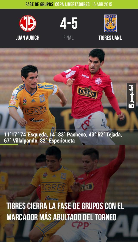 Juan Aurich vs Tigres UANL