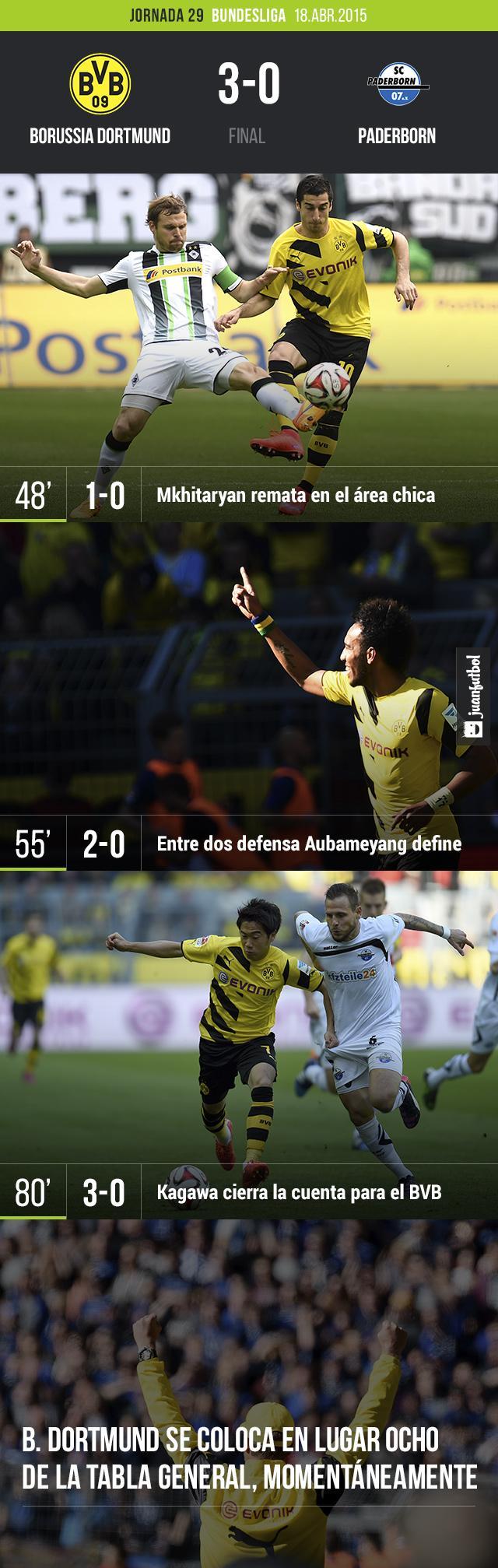 Borussia Dortmund vence 3-0 al Paderborn en la Bundesliga y lo coloca momentáneamente en el lugar número ocho de la tabla general
