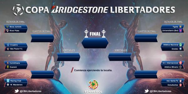 Cruces de octavos de final de la Copa Libertadores