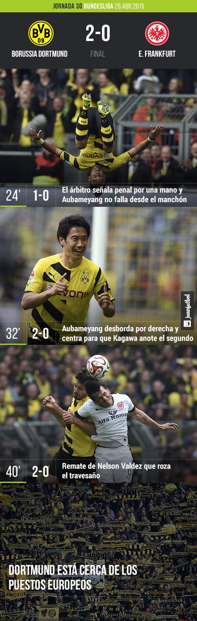 Dortmund entra en la pelea por los puestos europeos tras ganar en casa frente al Eintracht Frankfurt por dos a cero con goles de Aubameyang y Kagawa.