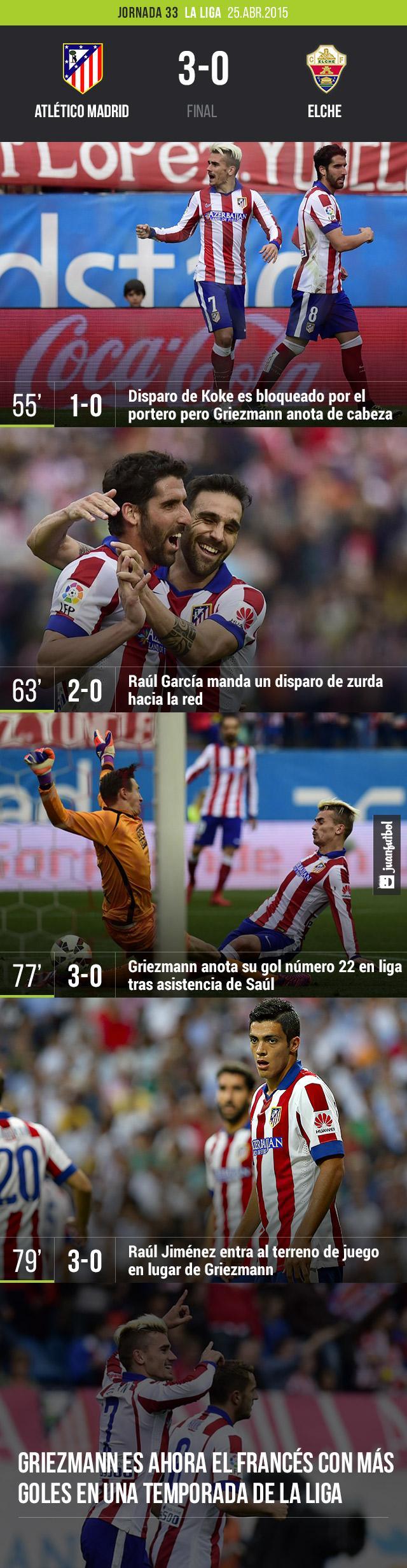 Atlético Madrid vs Elche