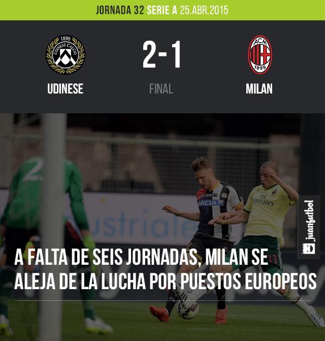 Milan pierde en su visita a Udinese con goles de Pinzi y Badu por los locales, Pazzini anotó al 88' para el Milan.
