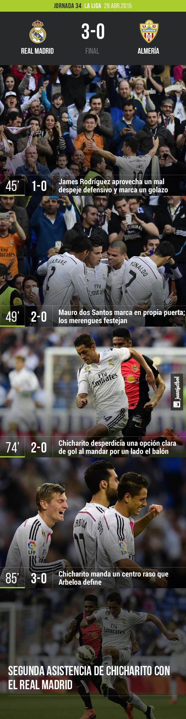 Real Madrid derrota 3-0 al Almería en la jornada 34 de La Liga