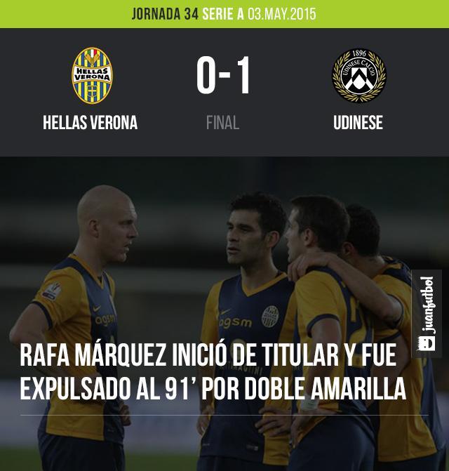 Hellas Verona pierde en casa frente a Udinese por 0-1, Rafa Márquez salió expulsado a los 91'.