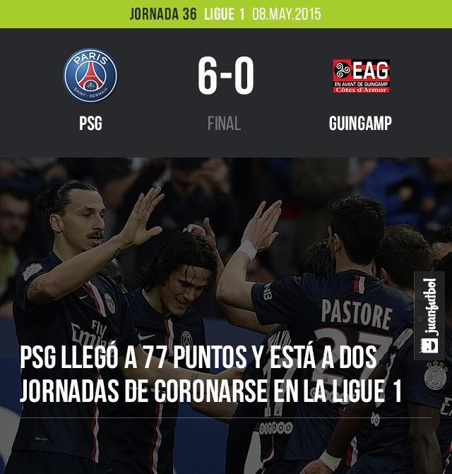 PSG golea al Guingamp en la Ligue 1. Hat-trick de Cavani y un gol de Zlatan dieron la victoria al club parisino