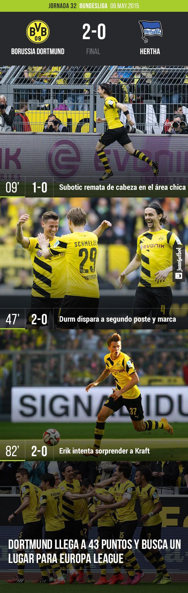 Borussia Dortmund vence a Hertha Berlín y se olvida del descenso