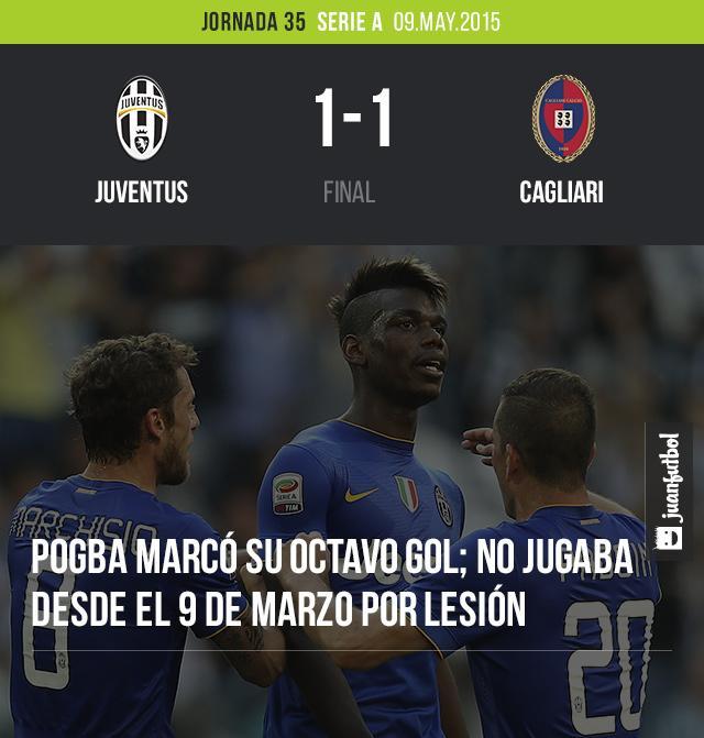Juventus empata frente a Cagliari con un gol de Pogba después de estar dos meses lesionados