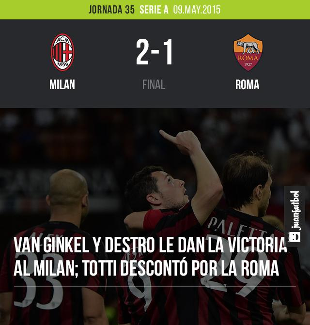 Van Ginkel y Destro de dan la victoria al Milan; Totti descontó por la Roma