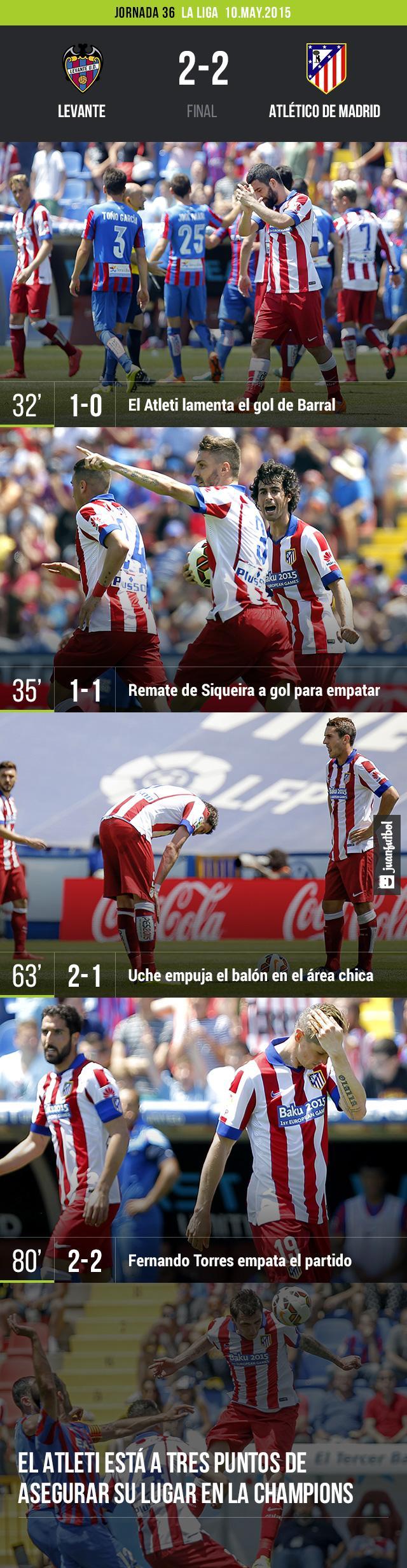 Levante 2-2 Atlético de Madrid