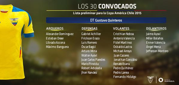 Ecuador ha revelado su lista preliminar de 30 elementos para la Copa América de Chile