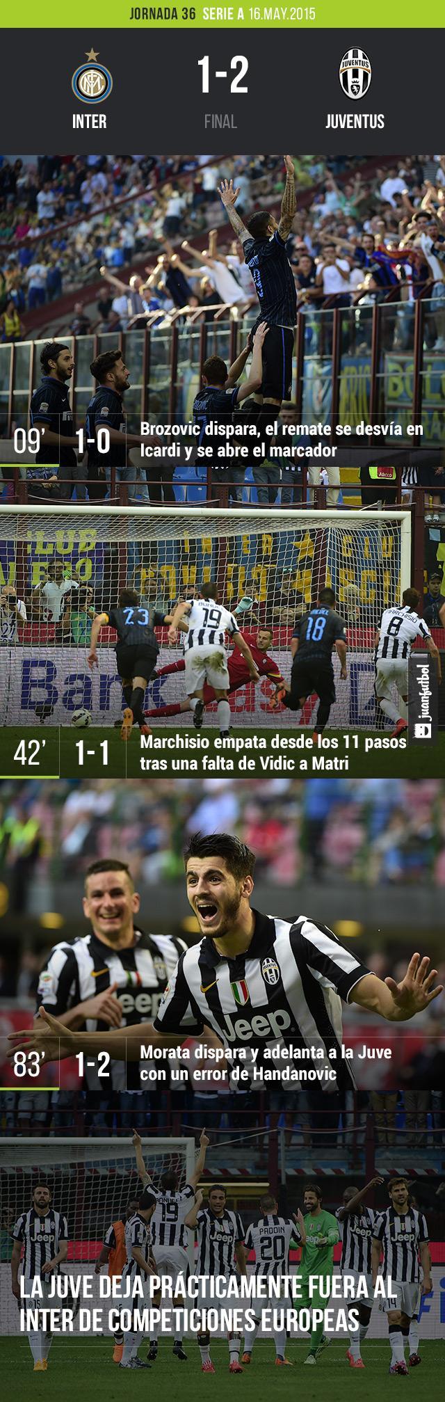 Juve da la vuelta frente al Inter con goles de Marchisio y Morata. El líder y ya campeón deja fuera de competiciones europeas al Inter.