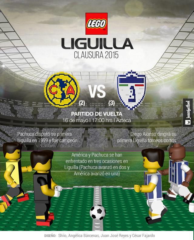 Previo del partido de vuelta entre América y Pachuca en la Liguilla Clausura 2015