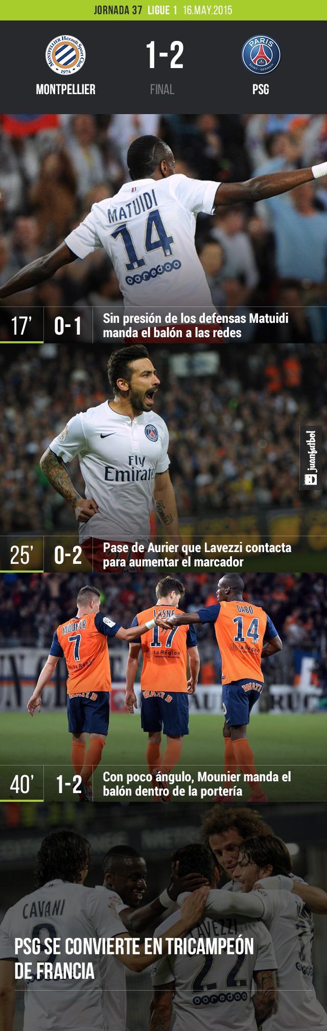PSG se coronó campeón en la Ligue 1 tras vencer 2-1 a Montpellier con goles de Lavezzi y Matuidi