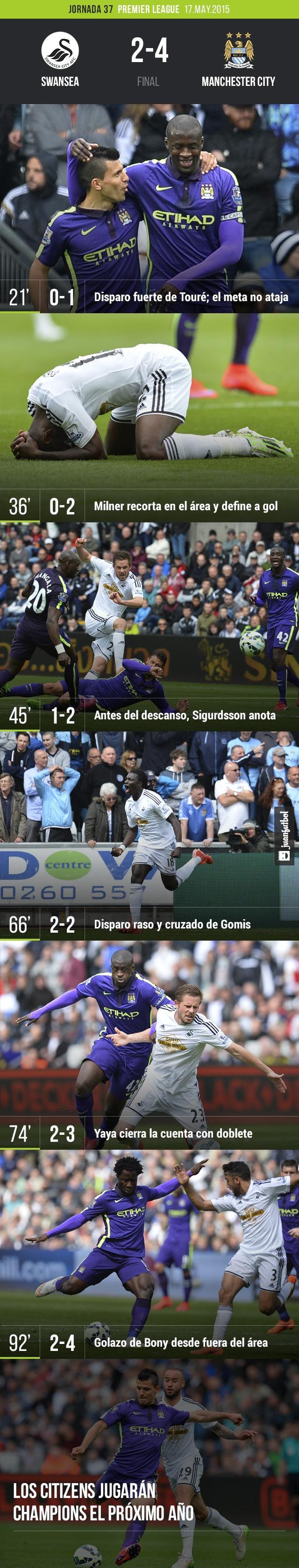 Swansea 2-4 Manchester City