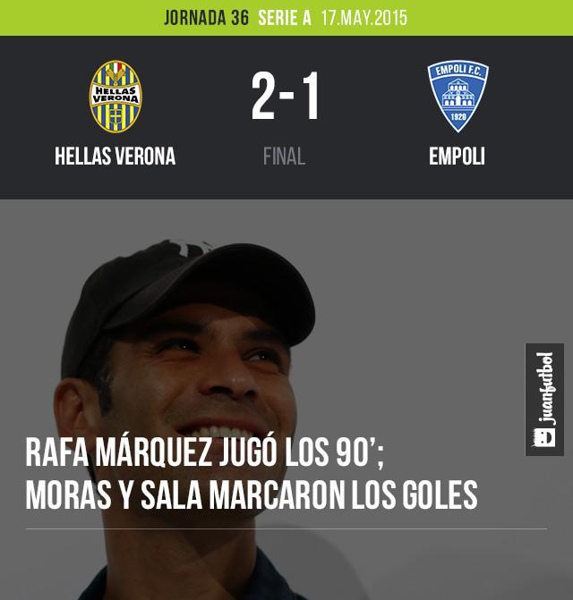 Hellas Verona 2-1 Empoli