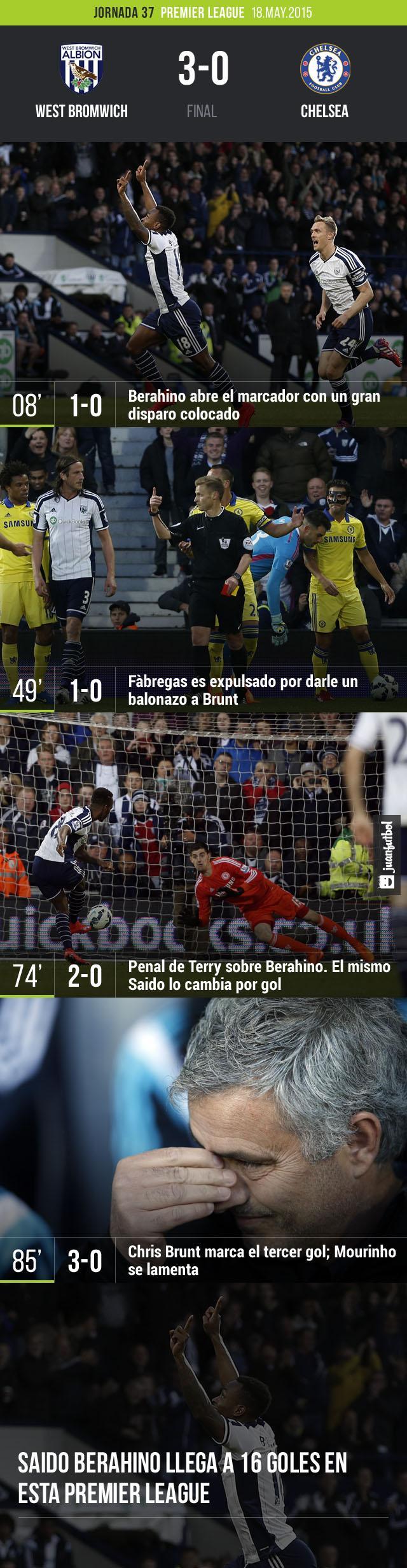 West Bromwich derrota 3-0 al Chelsea con doblete de Saido Berahino
