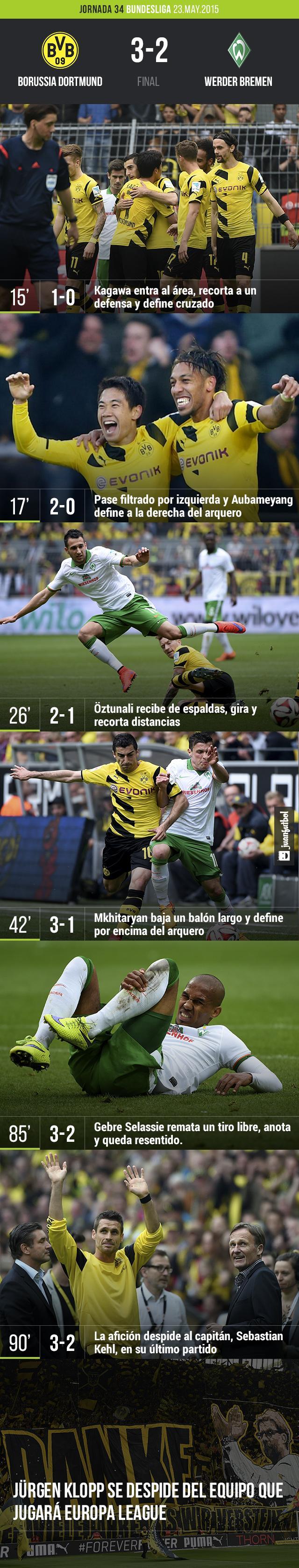 Dortmund gana en el último partido de la Bundesliga frente al Bremen. Klopp se despide como técnico y Kehl como capitán del equipo.