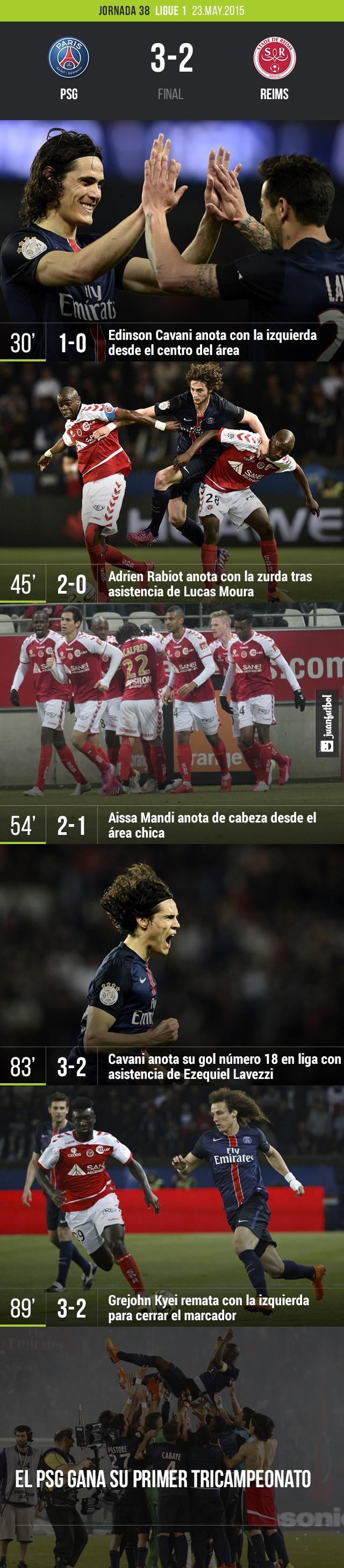 PSG se lleva la victoria contra el Reims en la última jornada de la Ligue 1