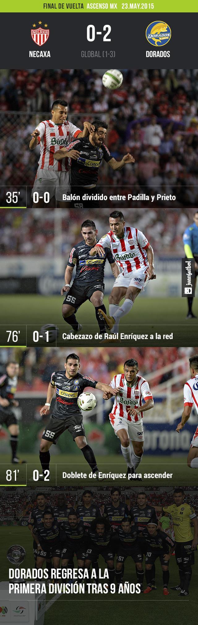 Necaxa 0-2 Dorados