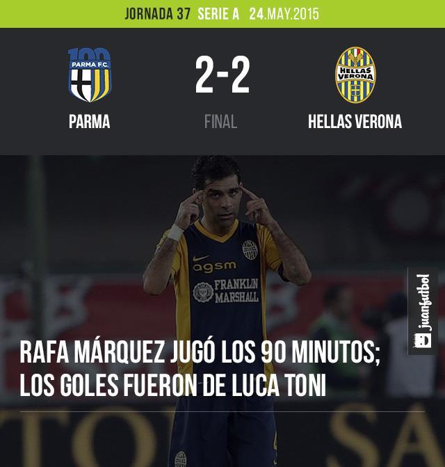 Parma 2-2 Hellas Verona
