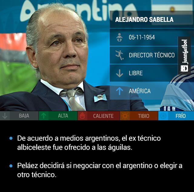 Sabella fue ofrecido al América de acuerdo a medios argentinos. Peláez decidirá si negociar con el argentino o seguir con Ambriz.