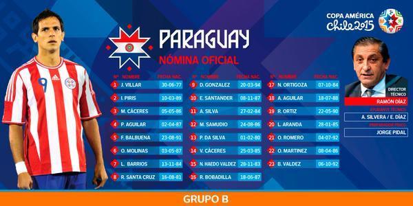 Lista de Paraguay para la Copa América
