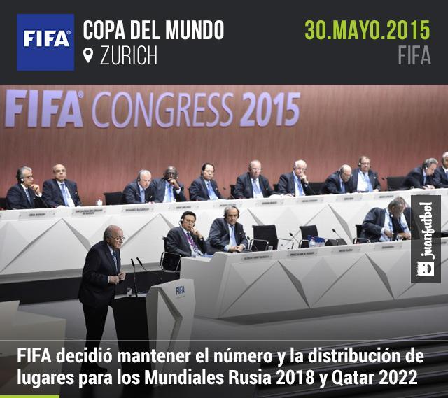 FIFA respeta los cupos mundialistas para Rusia 2018 y Qatar 2022
