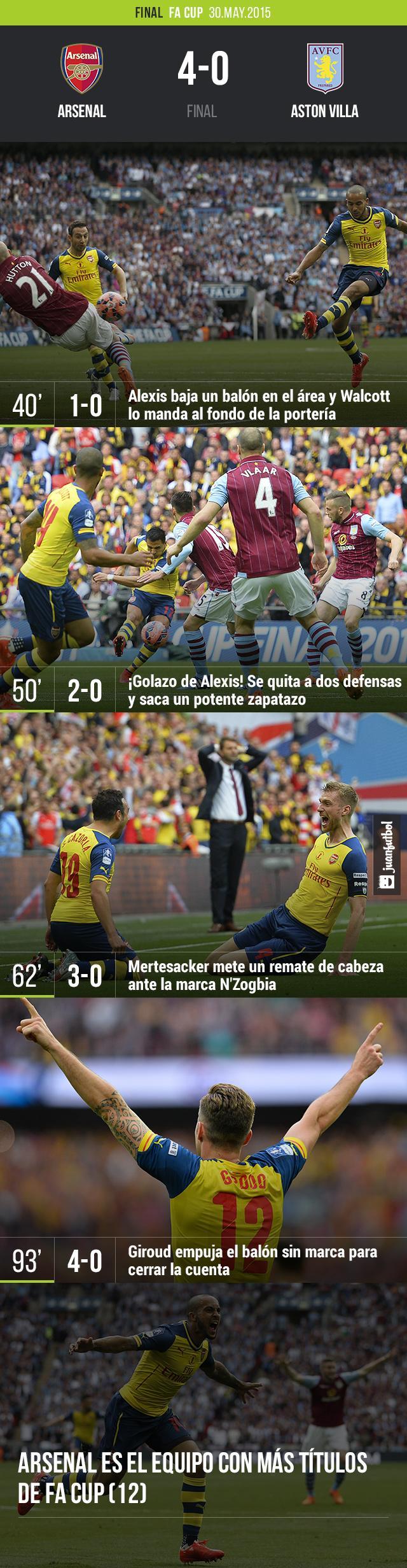 Arsenal se corona Campeón de la FA Cup tras vencer al Aston Villa 4-0 en Wembley