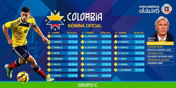 Convocatoria Oficial de Colombia