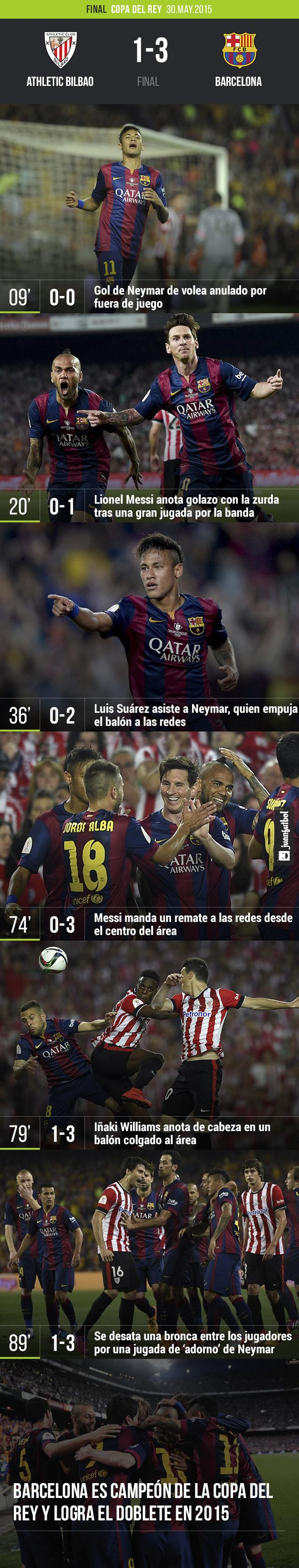 Barcelona se corona como Campeón de la Copa del Rey 2015