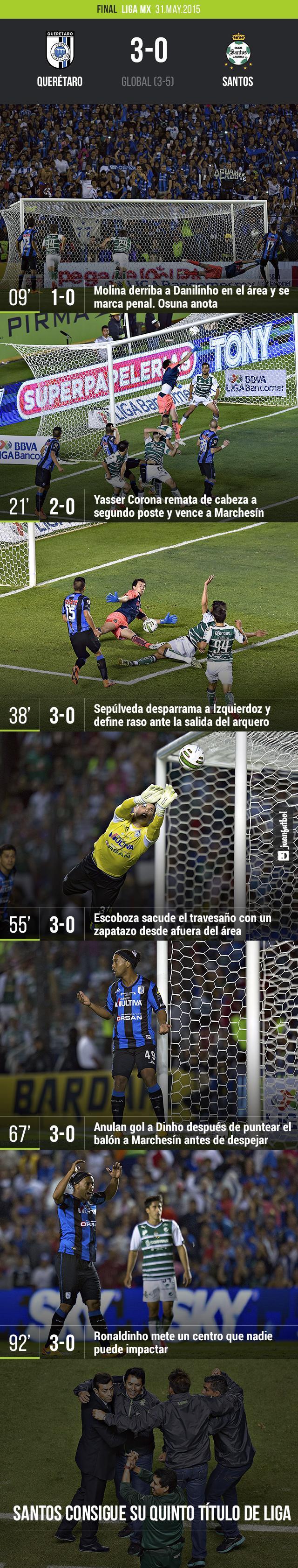 Santos pierde frente a Quéretaro en la final de vuelta pero se corona Campeón por marcador global de 5-3