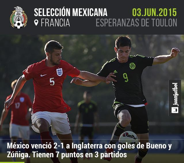 México-Inglaterra