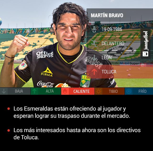 Martín Bravo podría ir al Toluca.