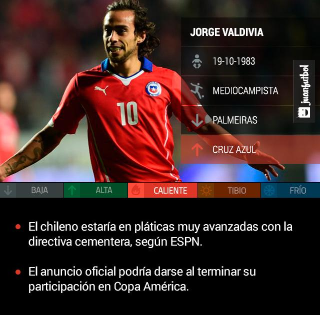 Jorge Valdivia estaría en pláticas muy avanzadas con Cruz Azul