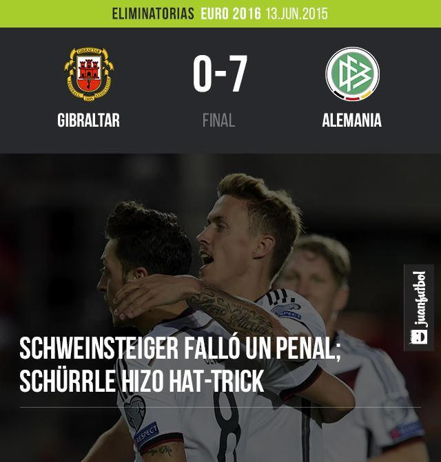 Alemania golea a Gibraltar de visita en las eliminatorias de la Eurocopa.