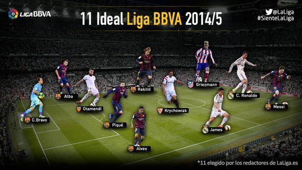 El once ideal del año en La Liga
