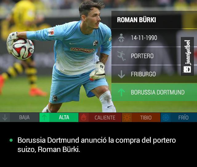 Roman Bürki