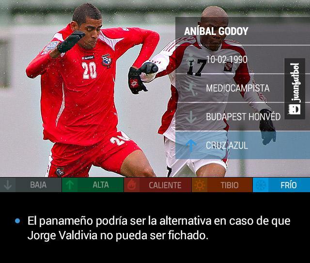 Aníbal Godoy, jugador panameño del Budapest Honvéd de Hungría, podría llegar a Cruz Azul, en acso de que Valdivia no pueda ser fichado.